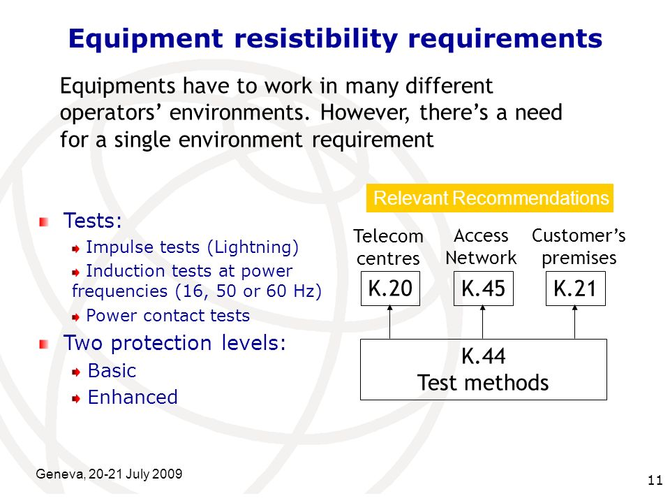 International Telecommunication Union Geneva, 20-21 July 2009 11 Equipment resistibility requirements Customers premises K.20 K.45K.21 Telecom centres