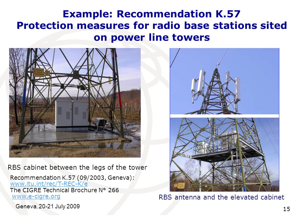 International Telecommunication Union Geneva, 20-21 July 2009 15 Example: Recommendation K.57 Protection measures for radio base stations sited on pow