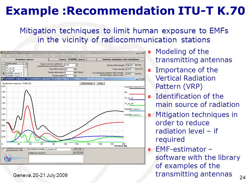International Telecommunication Union Geneva, 20-21 July 2009 24 Example :Recommendation ITU-T K.70 Mitigation techniques to limit human exposure to E