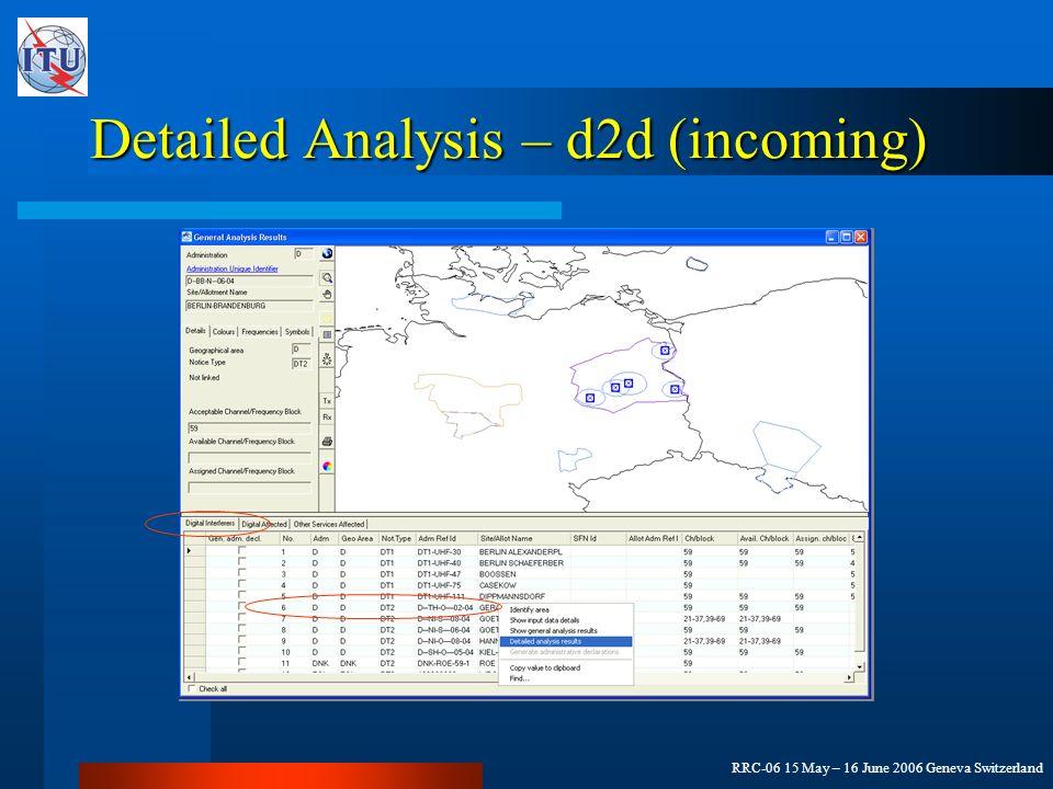 RRC-06 15 May – 16 June 2006 Geneva Switzerland Detailed Analysis – d2d (incoming)