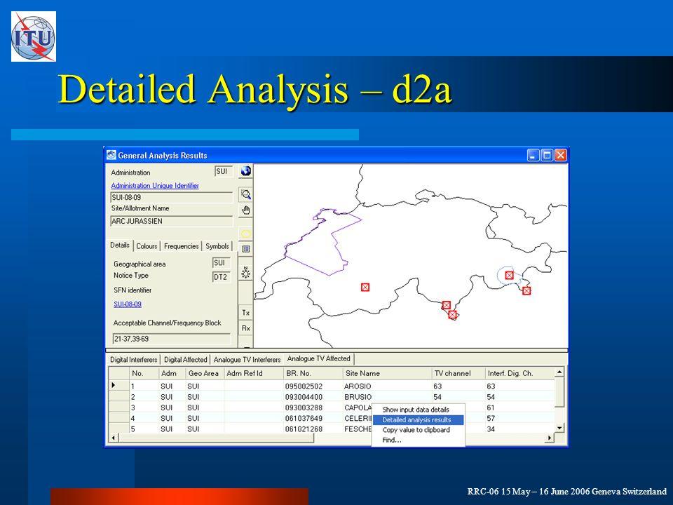 RRC-06 15 May – 16 June 2006 Geneva Switzerland Detailed Analysis – d2a