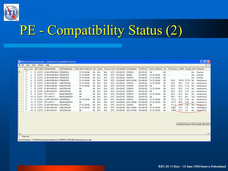 RRC-06 15 May – 16 June 2006 Geneva Switzerland PE - Compatibility Status (2)