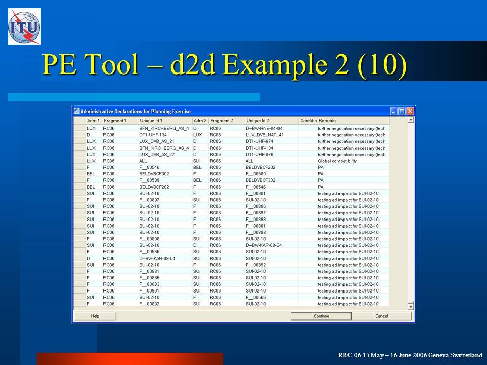 RRC-06 15 May – 16 June 2006 Geneva Switzerland PE Tool – d2d Example 2 (10)