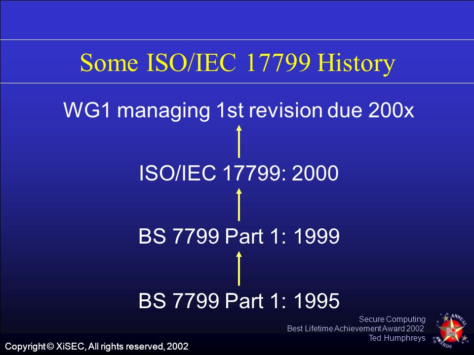 Copyright © XiSEC, All rights reserved, 2002 Secure Computing Best Lifetime Achievement Award 2002 Ted Humphreys Some ISO/IEC 17799 History BS 7799 Pa