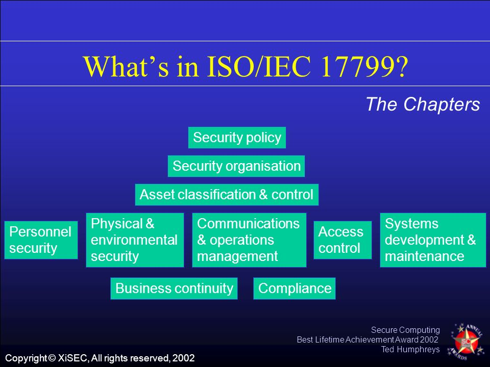 Copyright © XiSEC, All rights reserved, 2002 Secure Computing Best Lifetime Achievement Award 2002 Ted Humphreys Whats in ISO/IEC 17799? Security poli