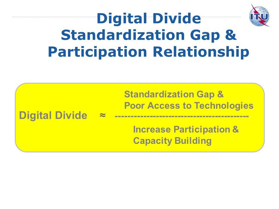 Digital Divide Standardization Gap & Participation Relationship Digital Divide ------------------------------------------- Increase Participation & Ca