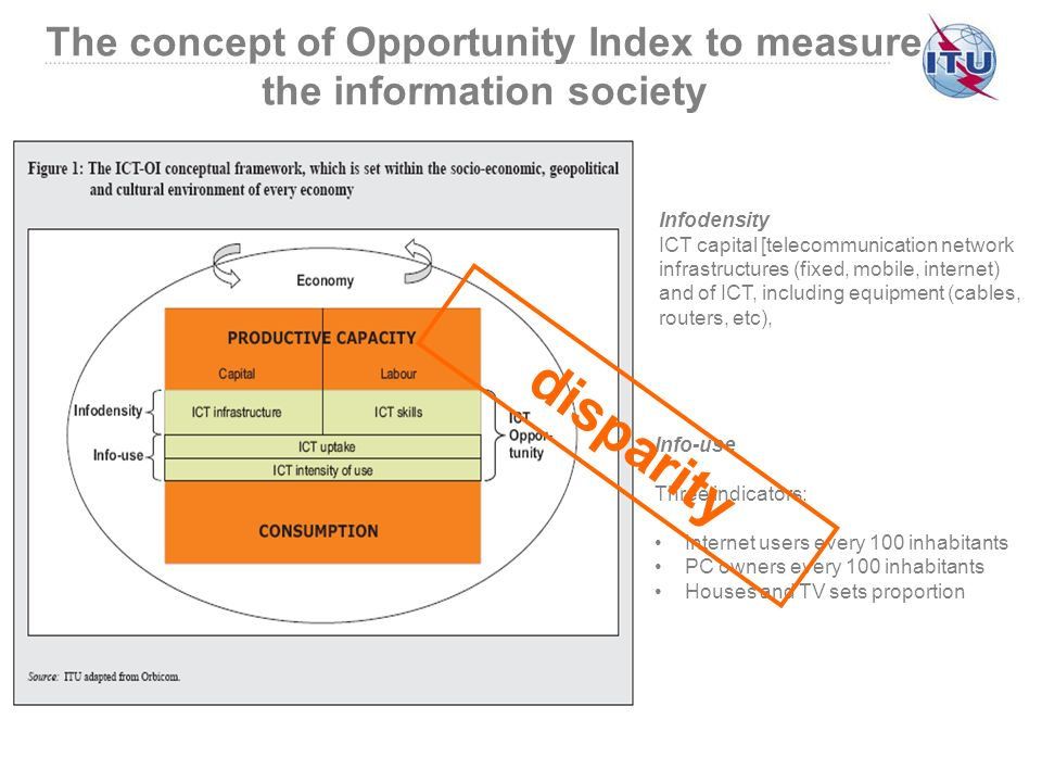 The concept of Opportunity Index to measure the information society Infodensity ICT capital [telecommunication network infrastructures (fixed, mobile, internet) and of ICT, including equipment (cables, routers, etc), Info-use Three indicators: Internet users every 100 inhabitants PC owners every 100 inhabitants Houses and TV sets proportion disparity