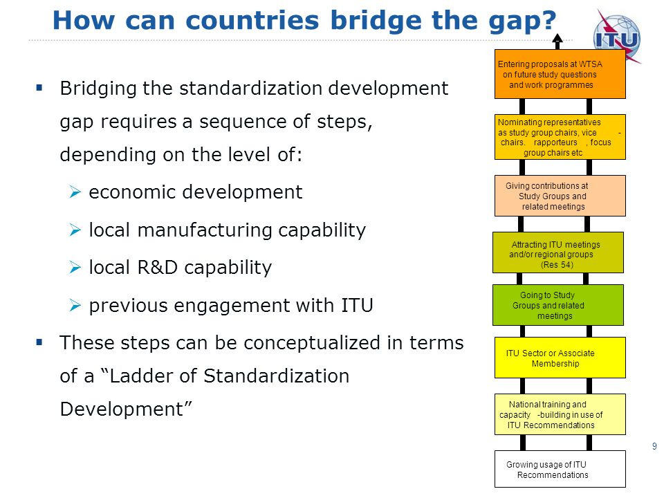 How can countries bridge the gap.