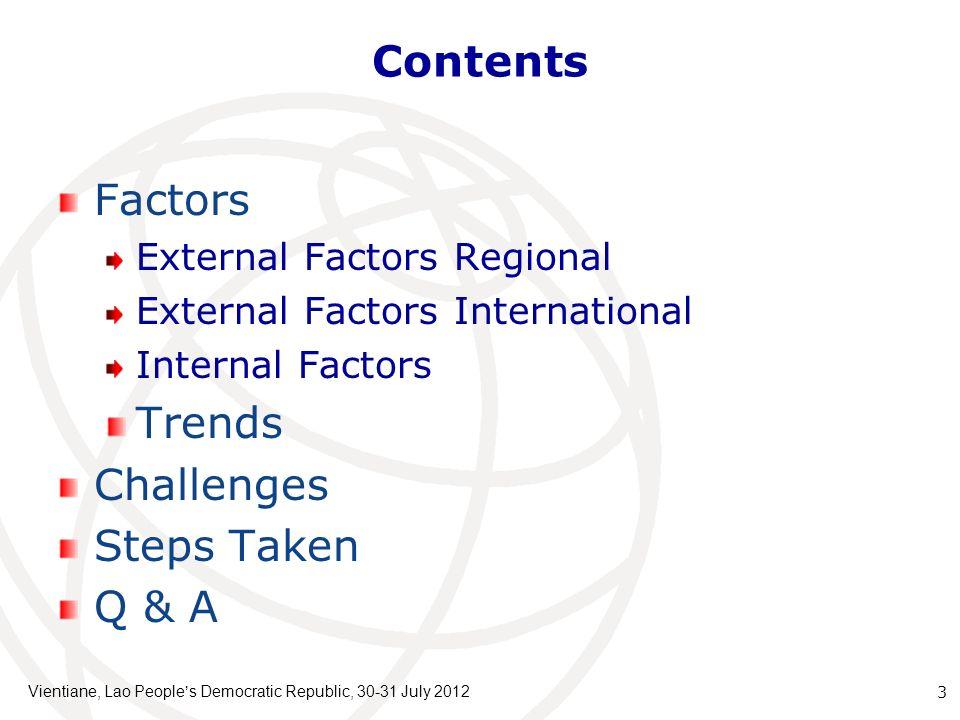 Contents Factors External Factors Regional External Factors International Internal Factors Trends Challenges Steps Taken Q & A Vientiane, Lao Peoples