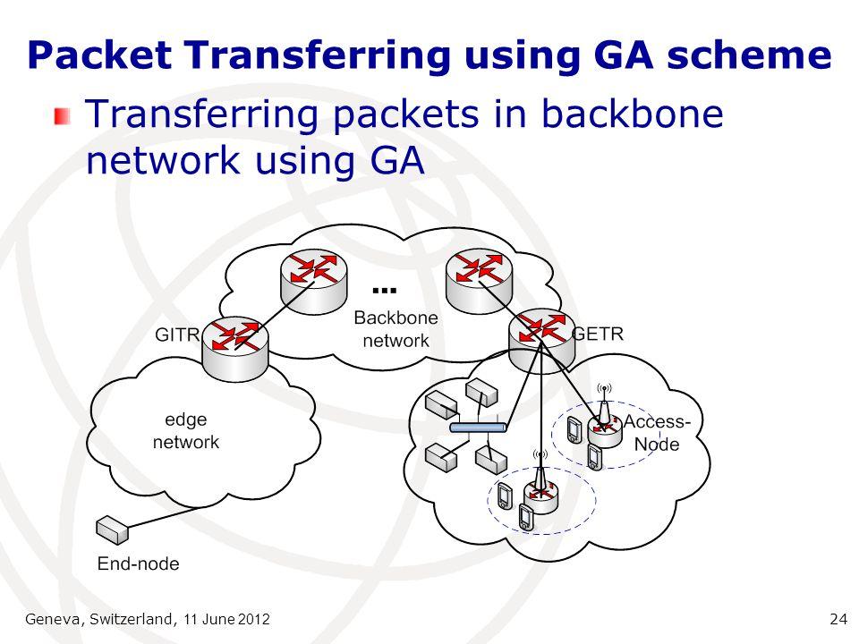 Packet Transferring using GA scheme Transferring packets in backbone network using GA Geneva, Switzerland, 11 June 2012 24