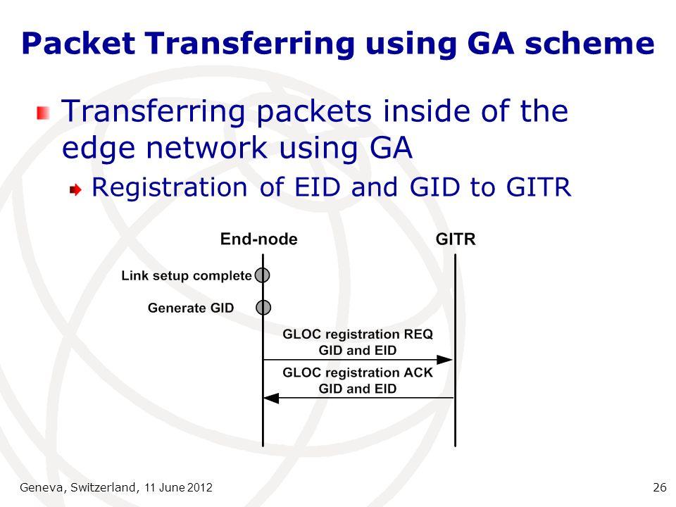 Packet Transferring using GA scheme Transferring packets inside of the edge network using GA Registration of EID and GID to GITR Geneva, Switzerland, 11 June 2012 26