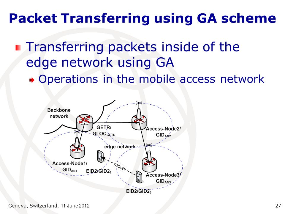 Packet Transferring using GA scheme Transferring packets inside of the edge network using GA Operations in the mobile access network Geneva, Switzerland, 11 June 2012 27