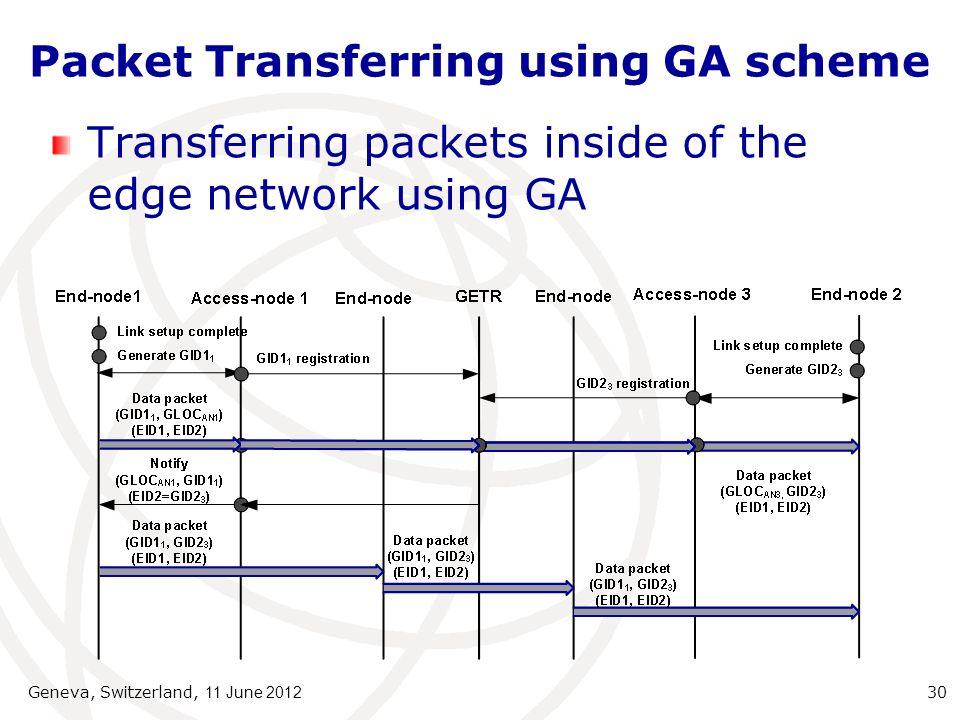 Packet Transferring using GA scheme Transferring packets inside of the edge network using GA Geneva, Switzerland, 11 June 2012 30