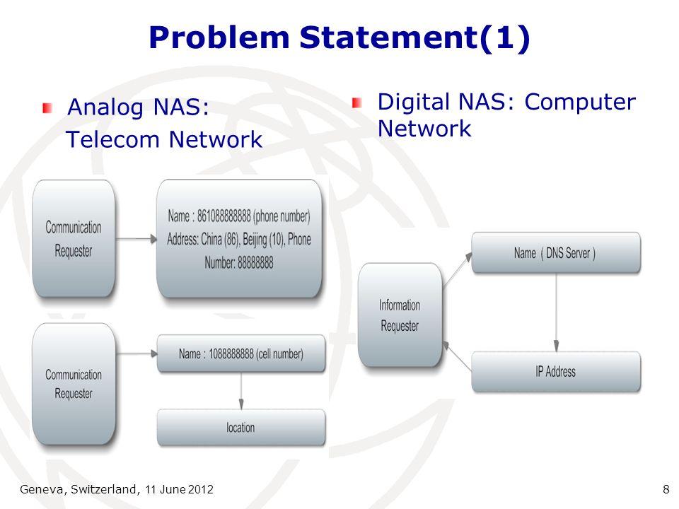 Problem Statement(1) Analog NAS: Telecom Network Digital NAS: Computer Network Geneva, Switzerland, 11 June 2012 8