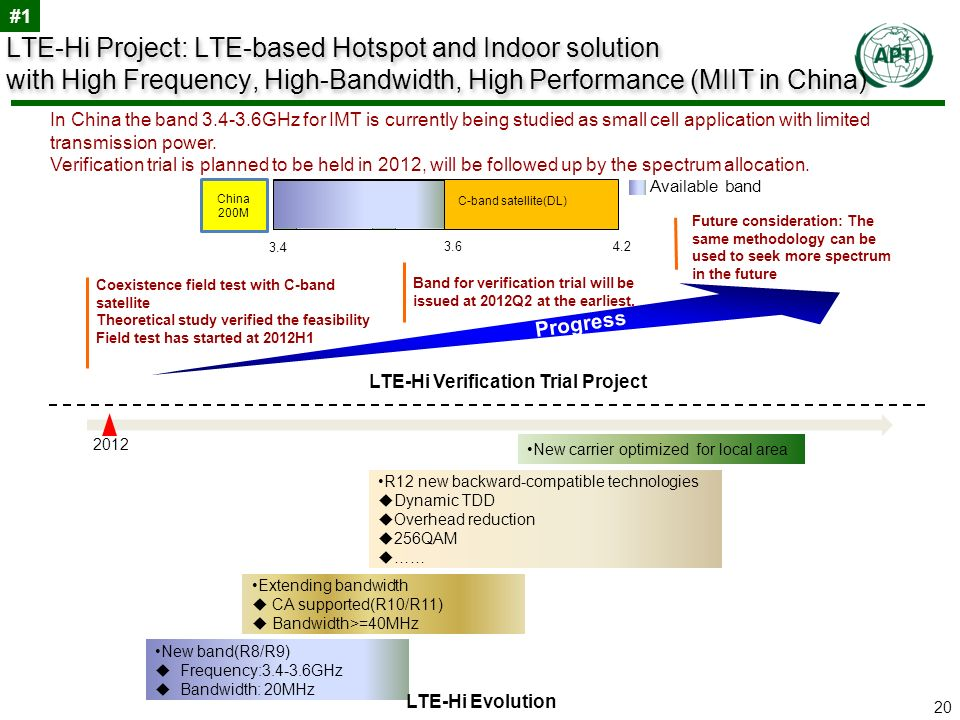 20 LTE-Hi Project: LTE-based Hotspot and Indoor solution with High Frequency, High-Bandwidth, High Performance (MIIT in China) Available band China 200M 3.4 3.6 4.2 C-band satellite(DL) Future consideration: The same methodology can be used to seek more spectrum in the future Progress In China the band 3.4-3.6GHz for IMT is currently being studied as small cell application with limited transmission power.