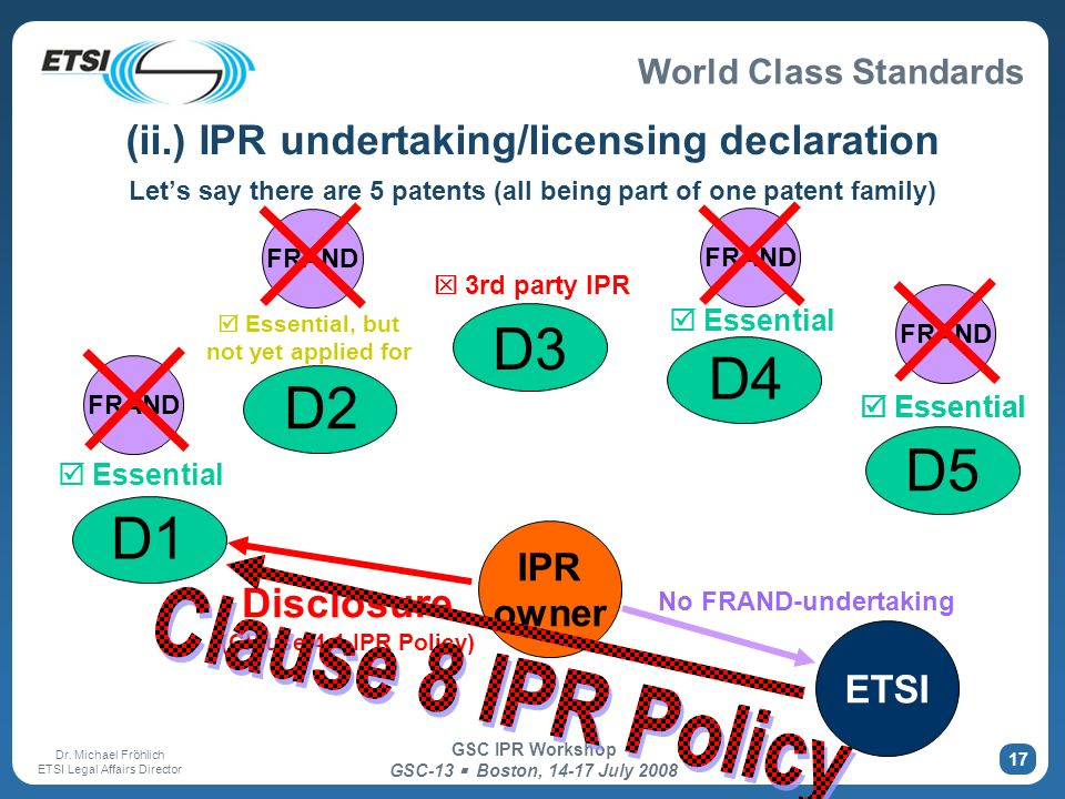 World Class Standards Dr. Michael Fröhlich ETSI Legal Affairs Director GSC IPR Workshop GSC-13 Boston, 14-17 July 2008 17 (ii.) IPR undertaking/licens