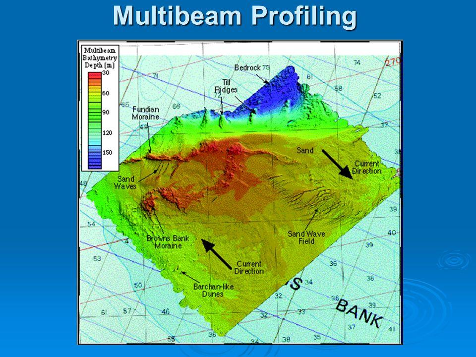 Multibeam Profiling