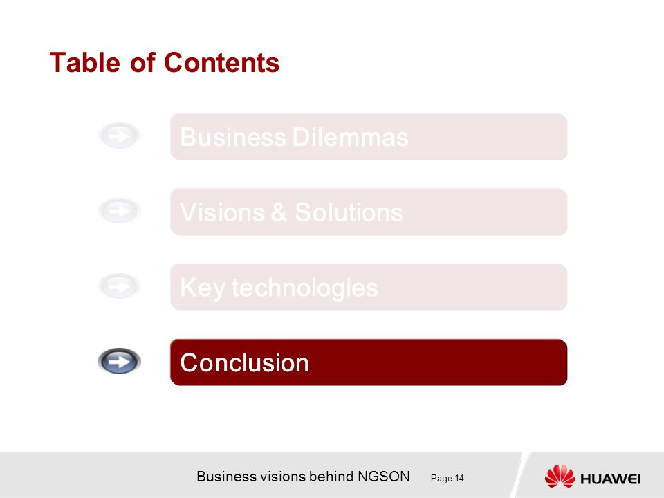 Business visions behind NGSON Page 14 Business Dilemmas Visions & Solutions Key technologies Conclusion Table of Contents