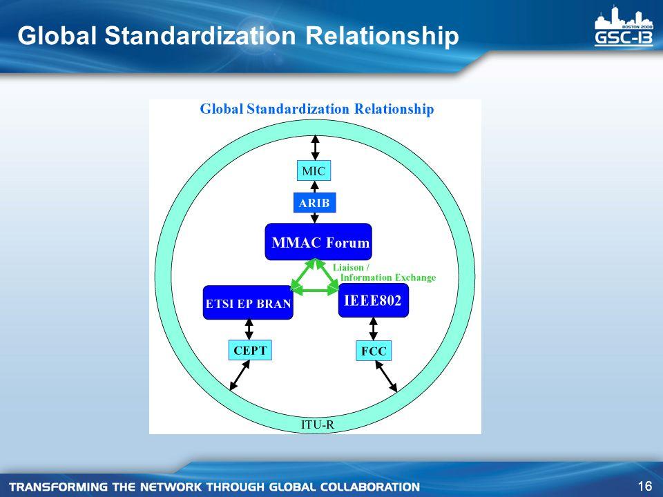 16 Global Standardization Relationship