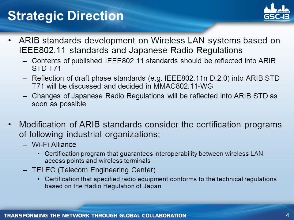 4 Strategic Direction ARIB standards development on Wireless LAN systems based on IEEE802.11 standards and Japanese Radio Regulations –Contents of pub