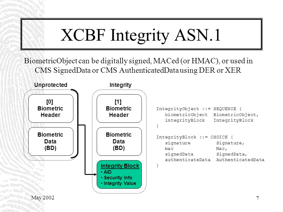 May 2002 6 XCBF Integrity BiometricSyntax and ASN.1 Encoding Rules (DER, XER) –Integrity and mutual authentication requirements [1] Biometric Header B