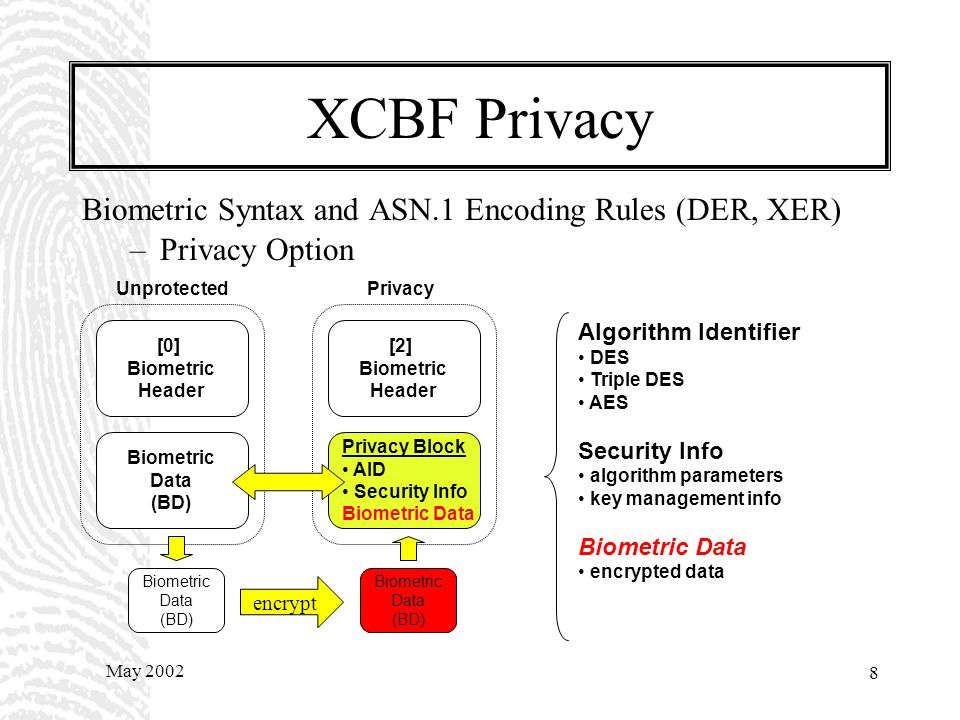 May 2002 7 XCBF Integrity ASN.1 BiometricObject can be digitally signed, MACed (or HMAC), or used in CMS SignedData or CMS AuthenticatedData using DER or XER [1] Biometric Header Biometric Data (BD) Integrity Block AID Security Info Integrity Value [0] Biometric Header Biometric Data (BD) UnprotectedIntegrity IntegrityObject ::= SEQUENCE { biometricObject BiometricObject, integrityBlock IntegrityBlock } IntegrityBlock ::= CHOICE { signature Signature, mac Mac, signedData SignedData, authenticateData AuthenticatedData }