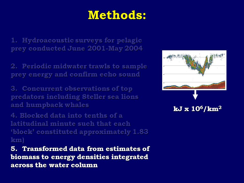 Methods: 1. Hydroacoustic surveys for pelagic prey conducted June 2001-May 2004 2.