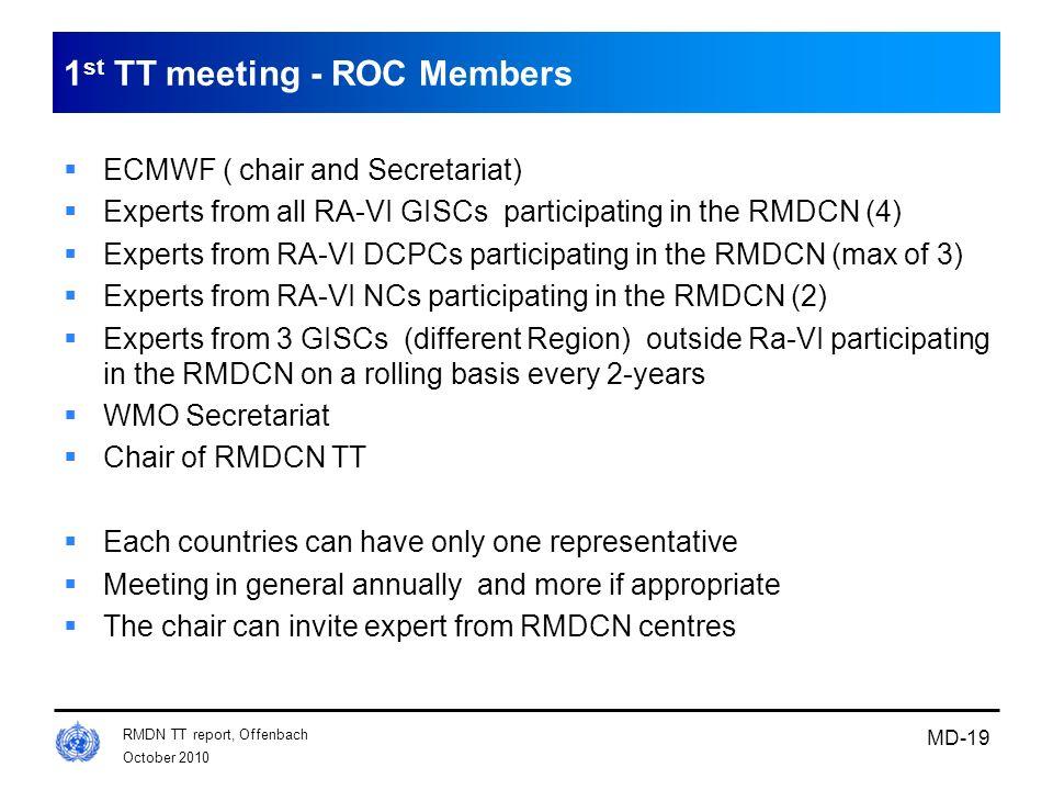 October 2010 RMDN TT report, Offenbach MD-19 1 st TT meeting - ROC Members ECMWF ( chair and Secretariat) Experts from all RA-VI GISCs participating i