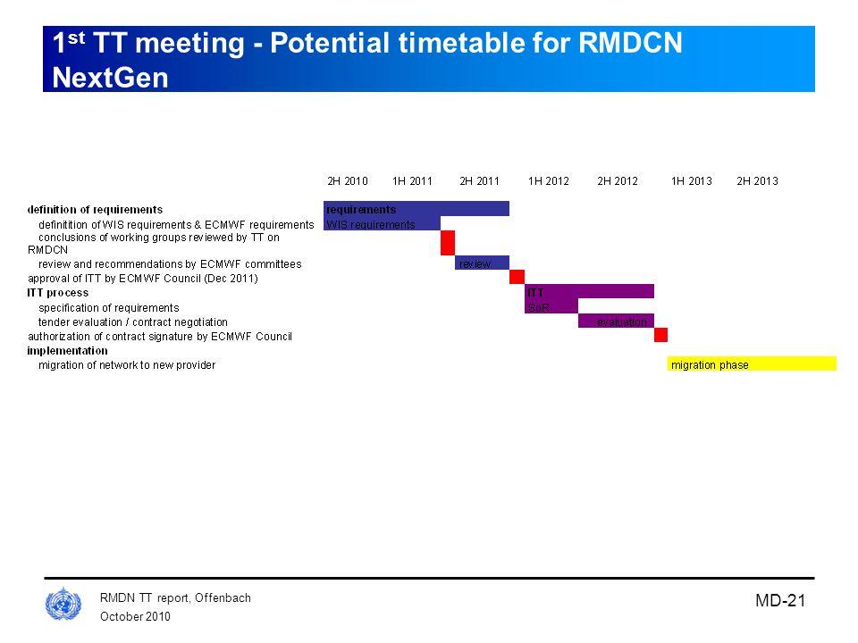 October 2010 RMDN TT report, Offenbach MD-21 1 st TT meeting - Potential timetable for RMDCN NextGen
