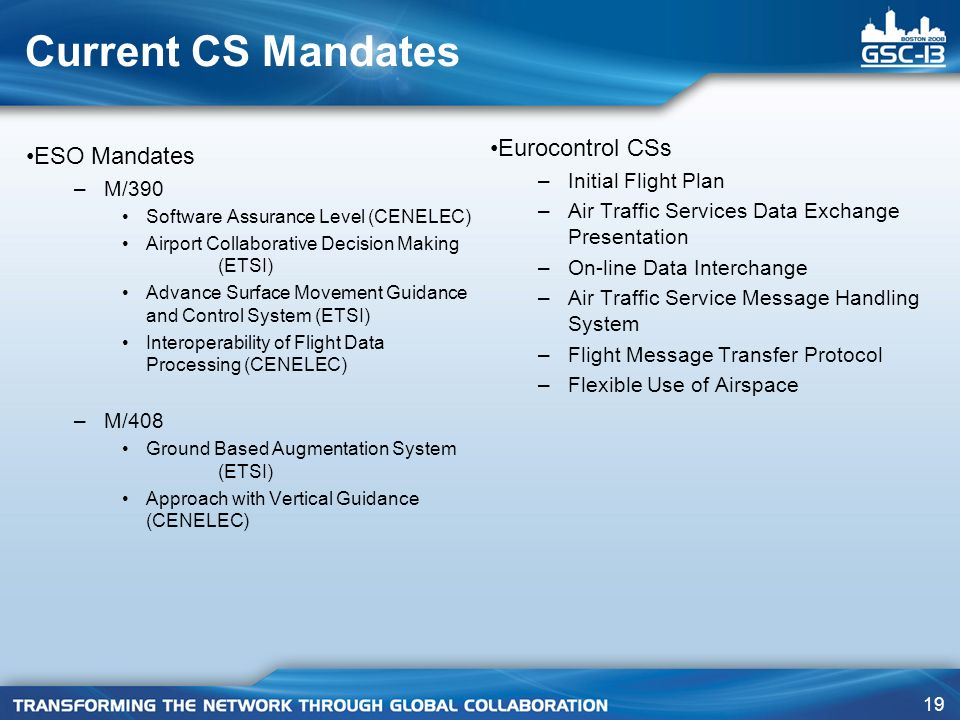 19 Current CS Mandates ESO Mandates –M/390 Software Assurance Level (CENELEC) Airport Collaborative Decision Making (ETSI) Advance Surface Movement Guidance and Control System (ETSI) Interoperability of Flight Data Processing (CENELEC) –M/408 Ground Based Augmentation System (ETSI) Approach with Vertical Guidance (CENELEC) Eurocontrol CSs –Initial Flight Plan –Air Traffic Services Data Exchange Presentation –On-line Data Interchange –Air Traffic Service Message Handling System –Flight Message Transfer Protocol –Flexible Use of Airspace