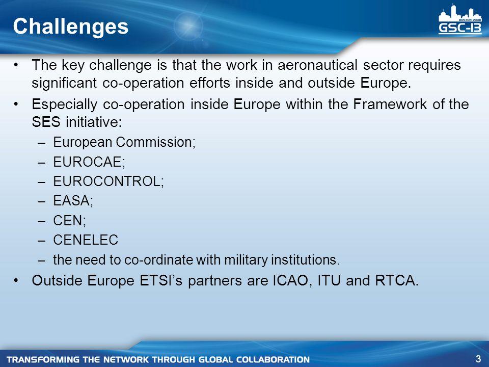 14 ER Art 3 (1)aArt 3 (1)b Art 3 (2) Harmonized Standard (HS) ER IR Community Specification (CS) R&TTE Directive Interoperability Regulation ETSI EG 201 399 ETSI TR 102 579 ideal world A-SMGCS M/405 M/390 ICAO provisions ITU provisions