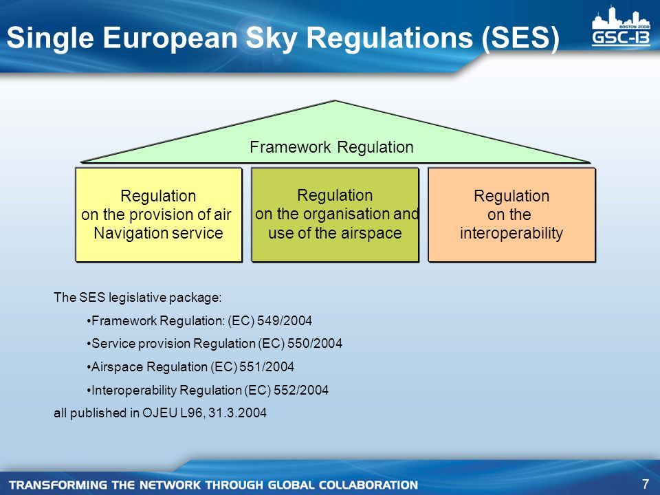 7 Single European Sky Regulations (SES) Regulation on the provision of air Navigation service Framework Regulation Regulation on the organisation and use of the airspace Regulation on the interoperability The SES legislative package: Framework Regulation: (EC) 549/2004 Service provision Regulation (EC) 550/2004 Airspace Regulation (EC) 551/2004 Interoperability Regulation (EC) 552/2004 all published in OJEU L96,