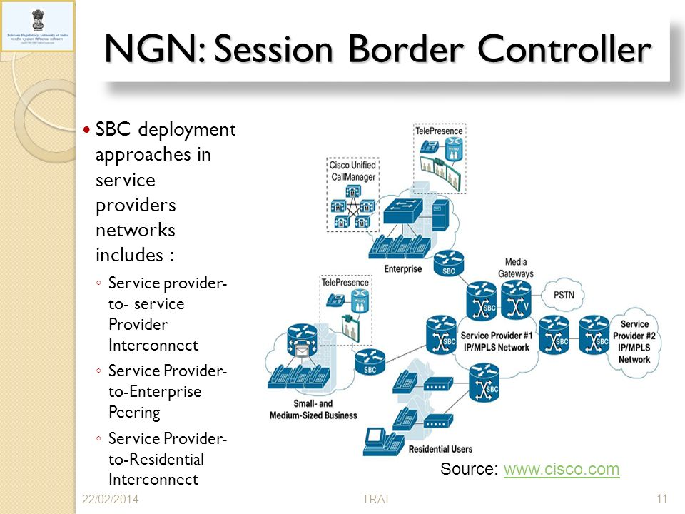 NGN: Session Border Controller 22/02/2014 11 TRAI SBC deployment approaches in service providers networks includes : Service provider- to- service Provider Interconnect Service Provider- to-Enterprise Peering Service Provider- to-Residential Interconnect Source: www.cisco.comwww.cisco.com