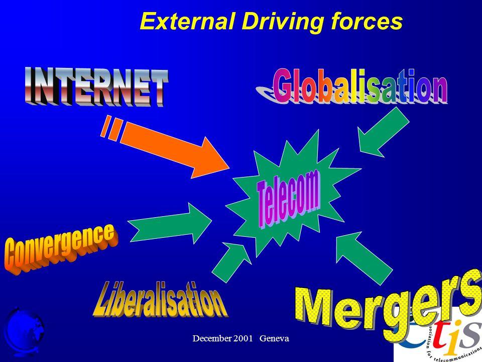 December 2001 Geneva 18 External Driving forces