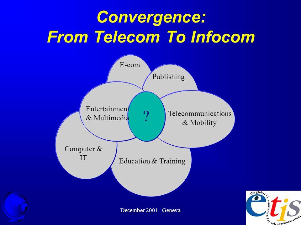 December 2001 Geneva 20 E-com Entertainment & Multimedia Publishing Telecommunications & Mobility Education & Training .