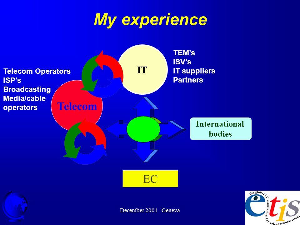 December 2001 Geneva 4 Telecom IT International bodies EC TEMs ISVs IT suppliers Partners Telecom Operators ISPs Broadcasting Media/cable operators My experience