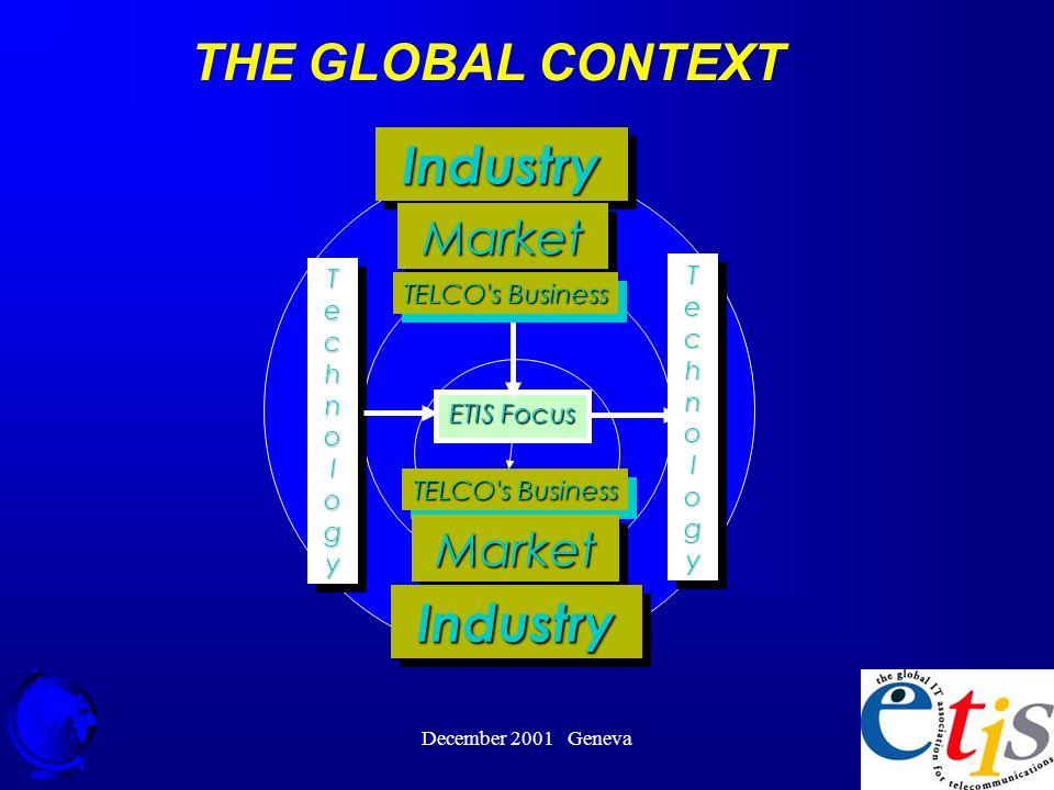 December 2001 Geneva 8 IndustryIndustry MarketMarket TELCO s Business ETIS Focus T TTechnoechnollogyogyTTechnoechnollogyogylT TTechnoechnollogyogyTTechnoechnollogyogyl T TTechnoechnollogyogyTTechnoechnollogyogylT TTechnoechnollogyogyTTechnoechnollogyogyl MarketMarket IndustryIndustry TELCO s Business THE GLOBAL CONTEXT