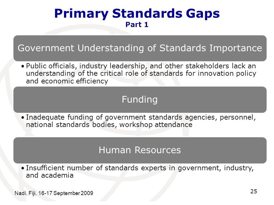 Primary Standards Gaps Part 1 Government Understanding of Standards Importance Public officials, industry leadership, and other stakeholders lack an understanding of the critical role of standards for innovation policy and economic efficiency Funding Inadequate funding of government standards agencies, personnel, national standards bodies, workshop attendance Human Resources Insufficient number of standards experts in government, industry, and academia Nadi, Fiji, 16-17 September 2009 25