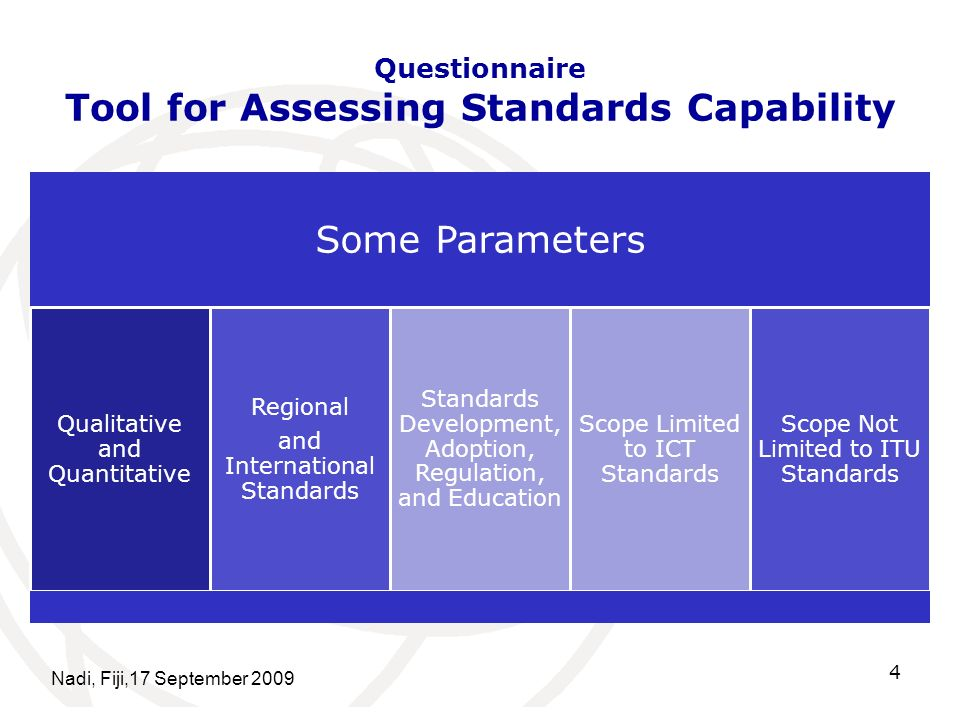 Nadi, Fiji,17 September 2009 4 Questionnaire Tool for Assessing Standards Capability Some Parameters Qualitative and Quantitative Regional and International Standards Standards Development, Adoption, Regulation, and Education Scope Limited to ICT Standards Scope Not Limited to ITU Standards
