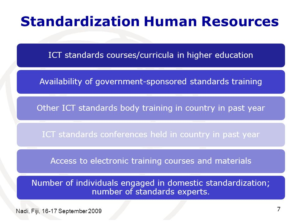 Standardization Human Resources Nadi, Fiji, 16-17 September 2009 7 ICT standards courses/curricula in higher educationAvailability of government-sponsored standards trainingOther ICT standards body training in country in past yearICT standards conferences held in country in past yearAccess to electronic training courses and materials Number of individuals engaged in domestic standardization; number of standards experts.