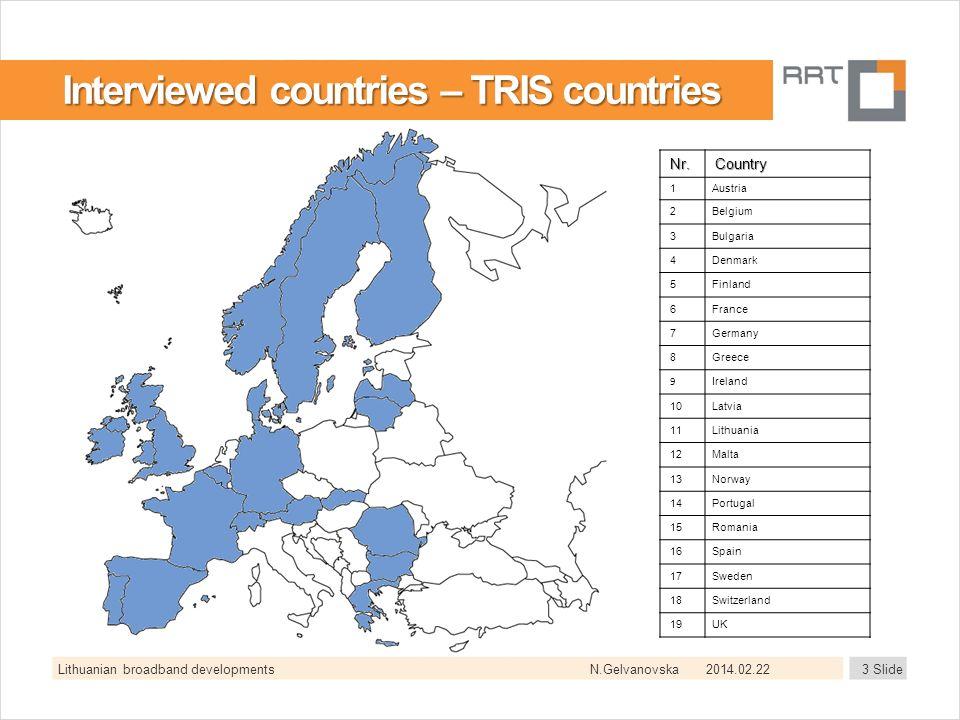 N.Gelvanovska2014.02.22Lithuanian broadband developments3 Slide Interviewed countries – TRIS countries Nr.Country 1Austria 2Belgium 3Bulgaria 4Denmark