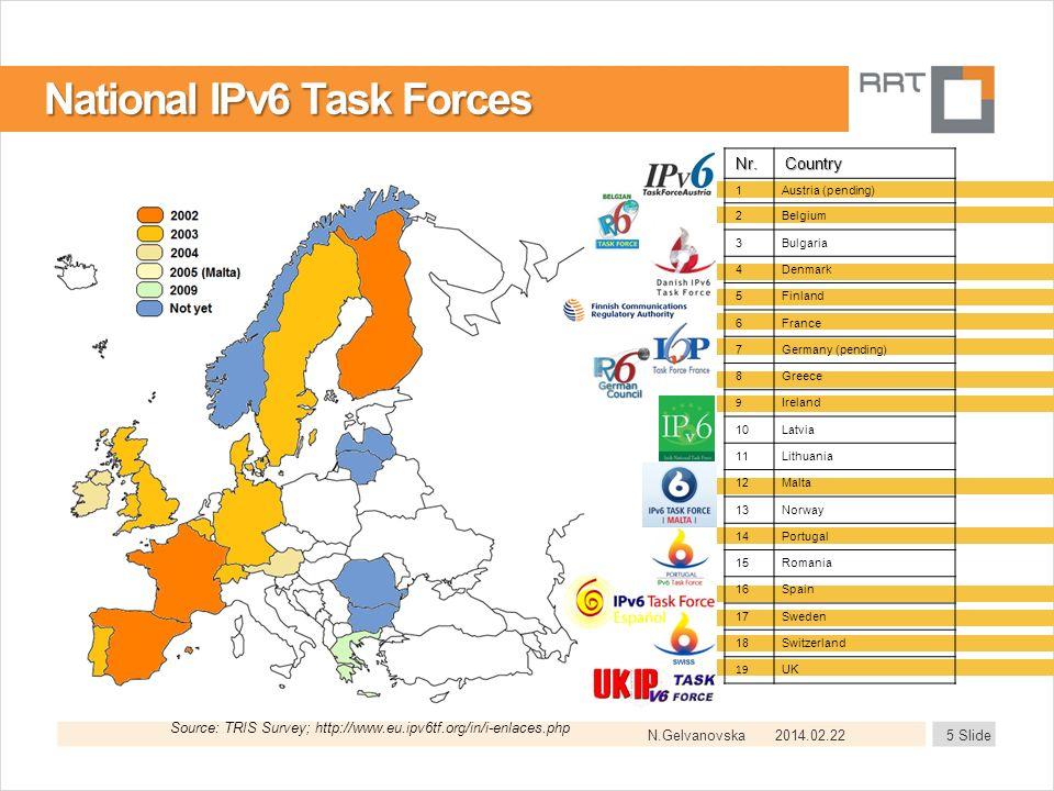 N.Gelvanovska Source: TRIS Survey; http://www.eu.ipv6tf.org/in/i-enlaces.php National IPv6 Task Forces 2014.02.225 SlideNr.Country 1Austria (pending)