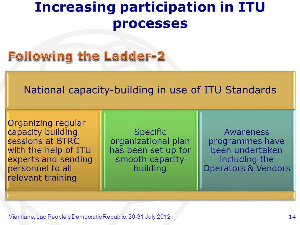 Vientiane, Lao Peoples Democratic Republic, 30-31 July 201214 National capacity-building in use of ITU Standards Organizing regular capacity building