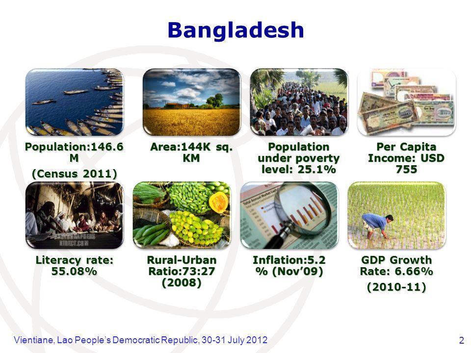 Vientiane, Lao Peoples Democratic Republic, 30-31 July 20122 Bangladesh Population:146.6 M (Census 2011) Area:144K sq. KM Population under poverty lev