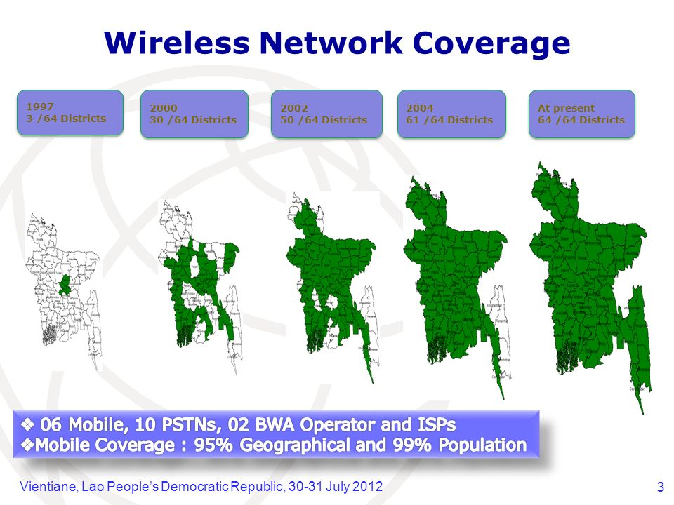Vientiane, Lao Peoples Democratic Republic, 30-31 July 20124 Technology : Today & Tomorrow Voice CDMA GSM EvDO VoIP Fiber/Coax Backhaul/backbone MW STM NGN DWDM MPLS FTTx Data GPRS EDGE CDMA 1X EvDO WiFi Wi-MAX x-DSL Future HSPA /WCDMA* LTE* FTTx* DTH *HSPA/WCDMA to be provided under 3G License * LTE spectrum has been reserved in NFAP.