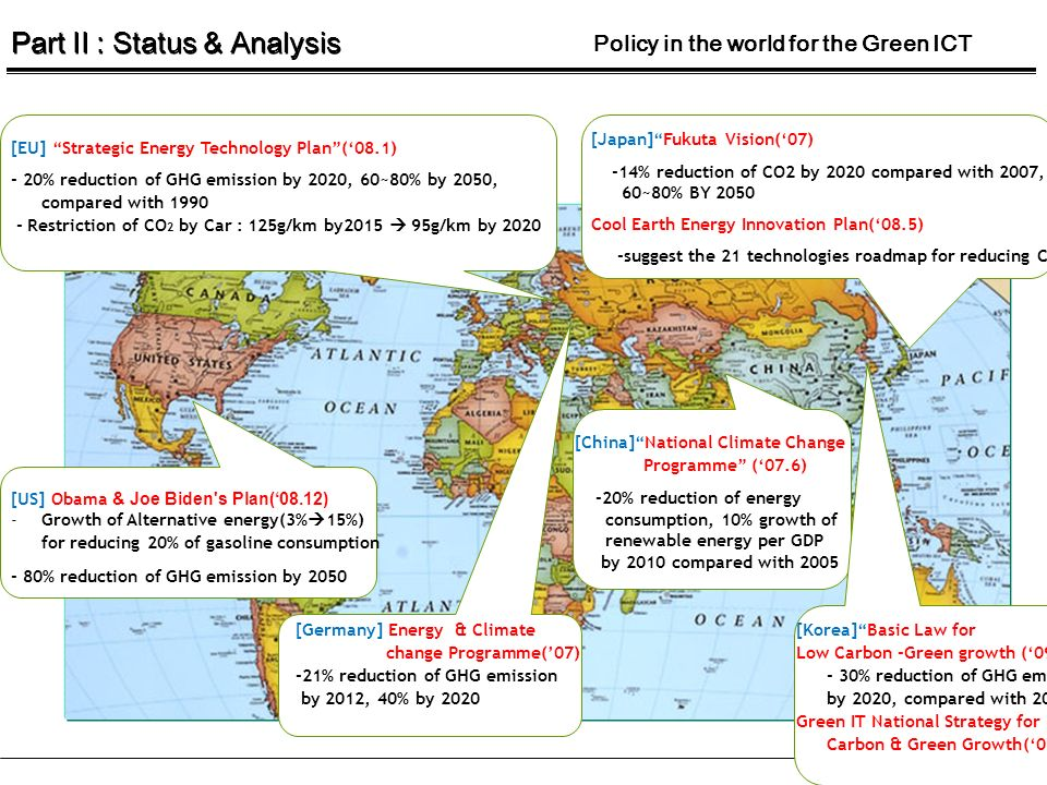 23 [EU] Strategic Energy Technology Plan(08.1) - 20% reduction of GHG emission by 2020, 60~80% by 2050, compared with 1990 - Restriction of CO 2 by Ca