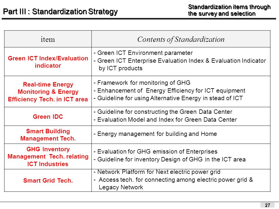 27 itemContents of Standardization Green ICT Index/Evaluation indicator - Green ICT Environment parameter - Green ICT Enterprise Evaluation Index & Evaluation Indicator by ICT products Real-time Energy Monitoring & Energy Efficiency Tech.