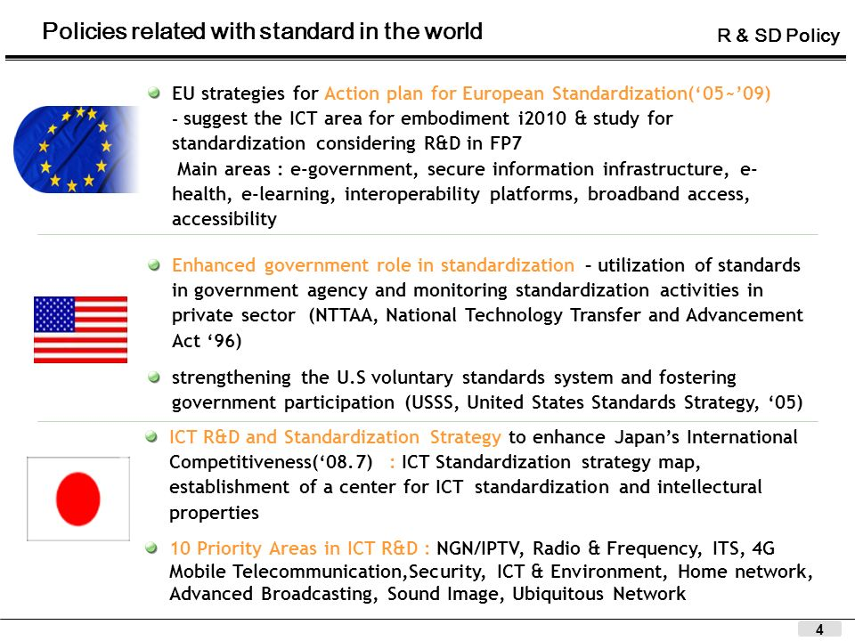 4 Policies related with standard in the world EU strategies for Action plan for European Standardization(05~09) - suggest the ICT area for embodiment
