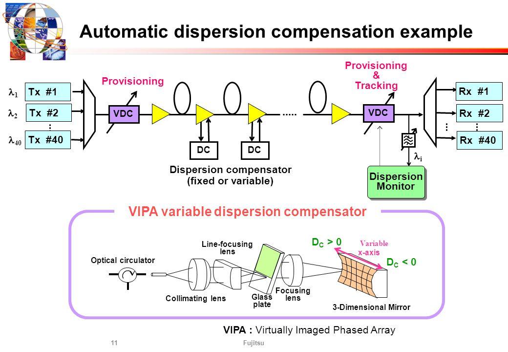 Fujitsu11 i Provisioning 1 40 Tx #40 Tx #1 2 Tx #2 Rx #1 Rx #2 Rx #40 Automatic dispersion compensation example VDC Dispersion Monitor Dispersion Moni