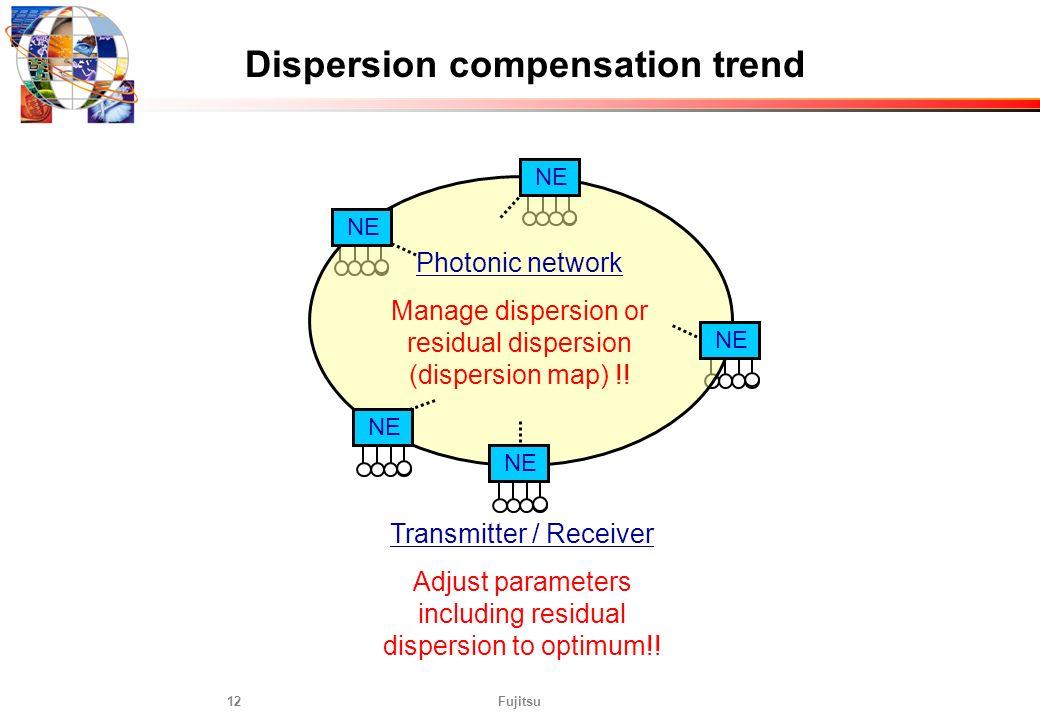 Fujitsu12 Dispersion compensation trend Photonic network Manage dispersion or residual dispersion (dispersion map) !! NE Transmitter / Receiver Adjust